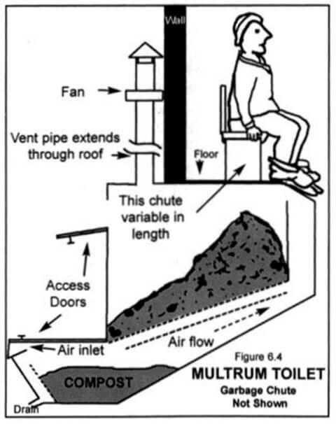 Кливус Мультрум